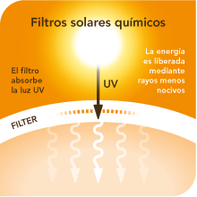 chemical-filters
